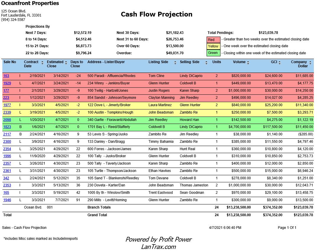 CashFlowProjection-1